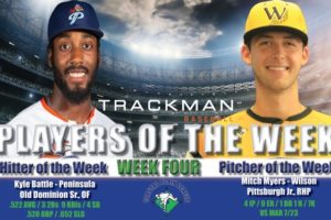 Battle and Myers Named Week Four Coastal Plain League Players of the Week